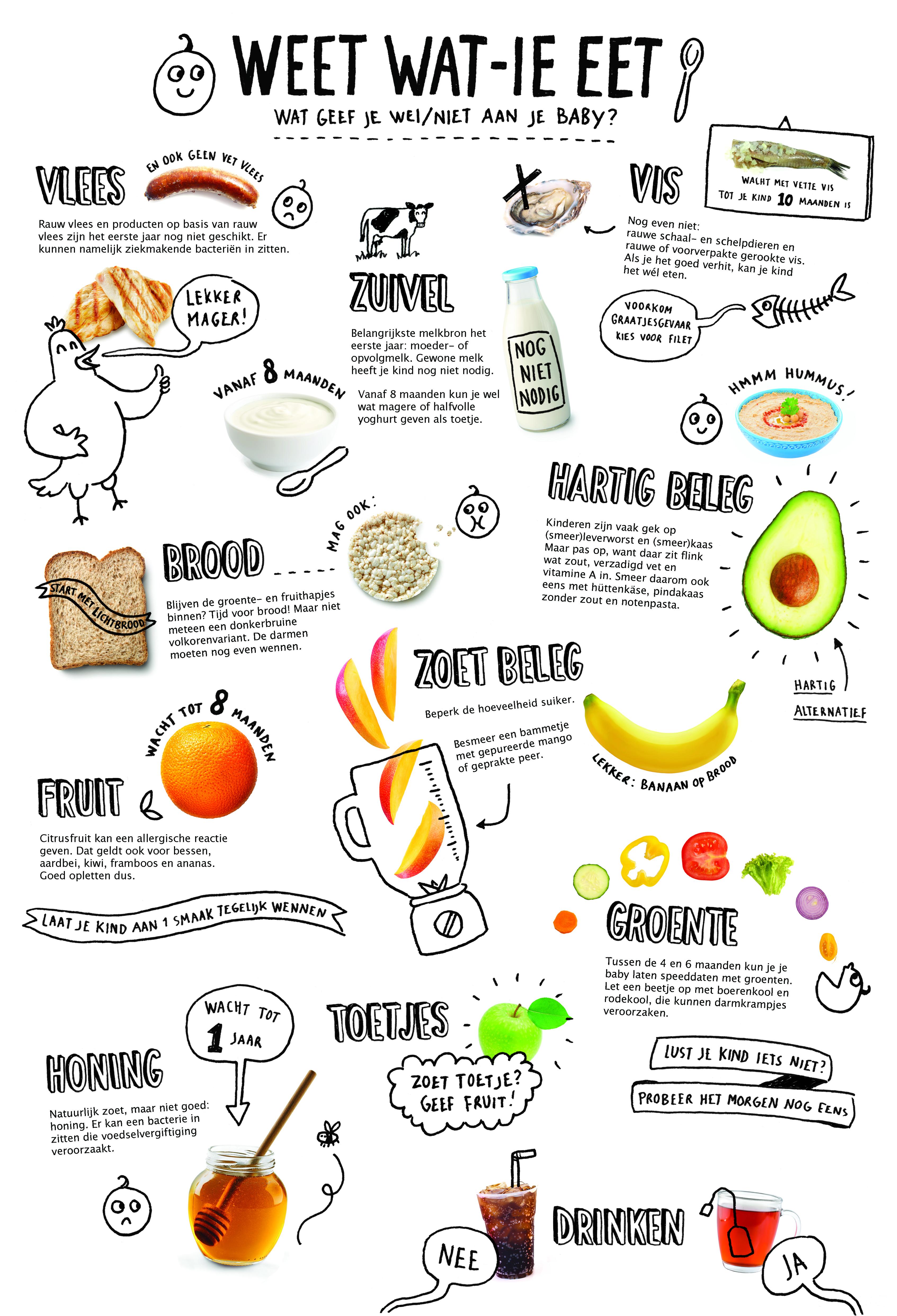 voedingsschema baby 1 maand