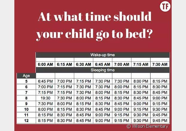 Est ce que mon enfant dort assez femmes d 39 aujourd 39 hui mamans - A quelle heure coucher bebe ...