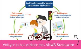 ANWB streetwise